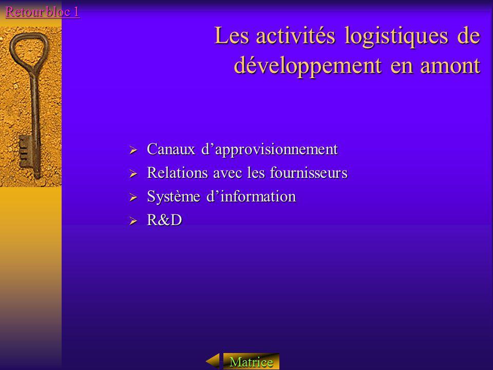 Les activités logistiques de développement en amont