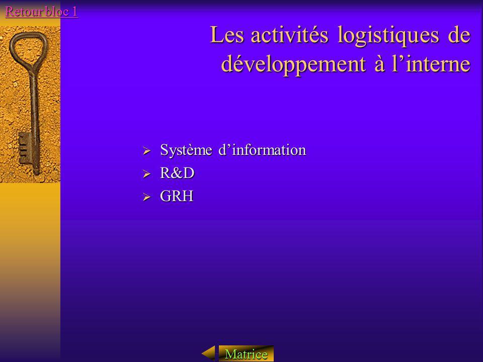 Les activités logistiques de développement à l'interne