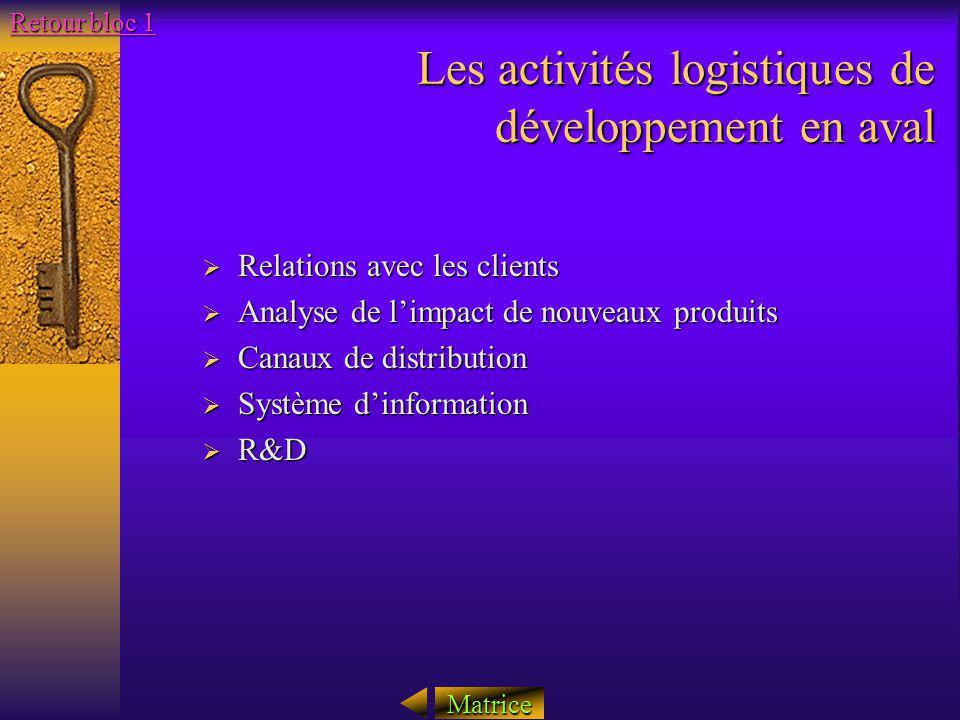 Les activités logistiques de développement en aval