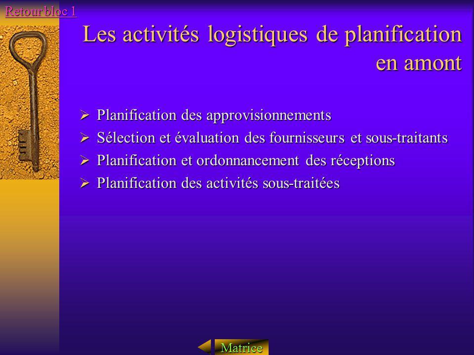 Les activités logistiques de planification en amont