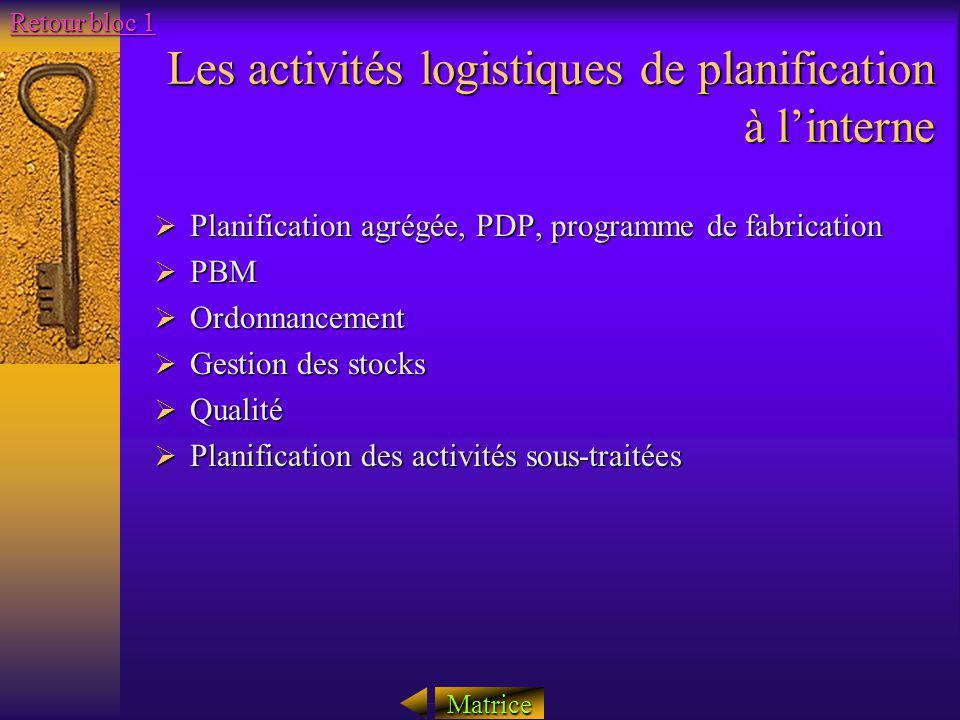 Les activités logistiques de planification à l'interne