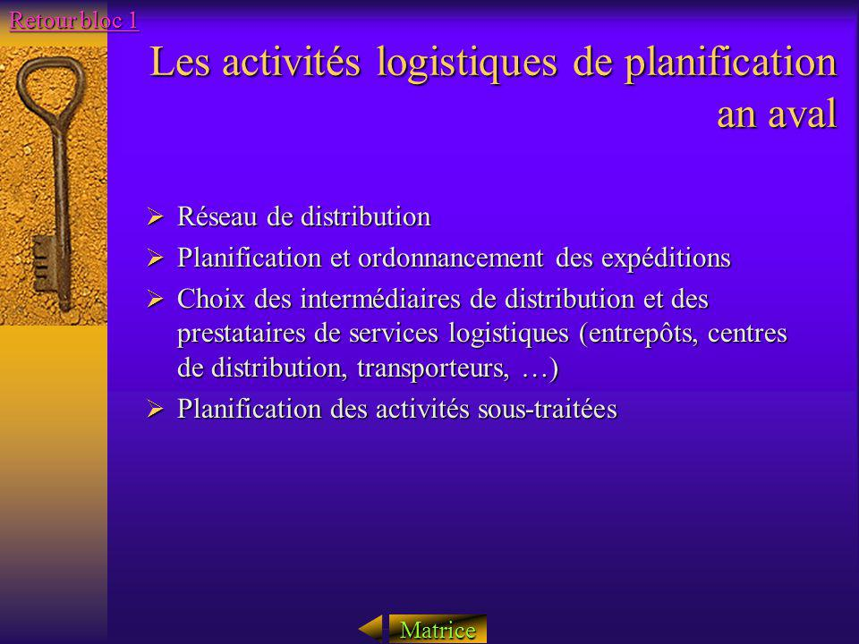 Les activités logistiques de planification an aval