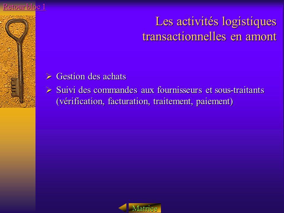 Les activités logistiques transactionnelles en amont