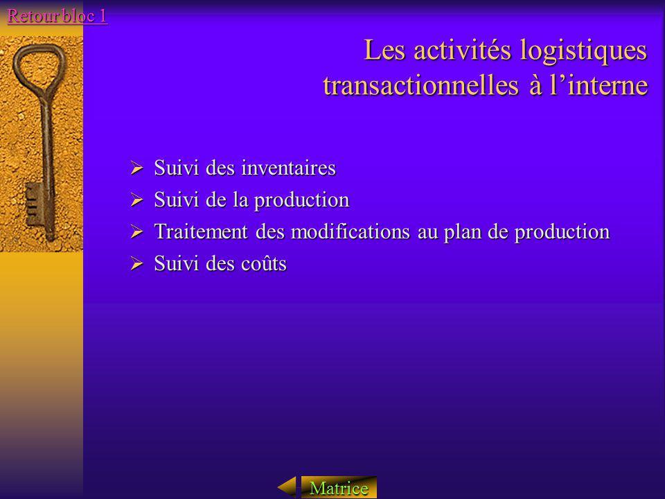 Les activités logistiques transactionnelles à l'interne