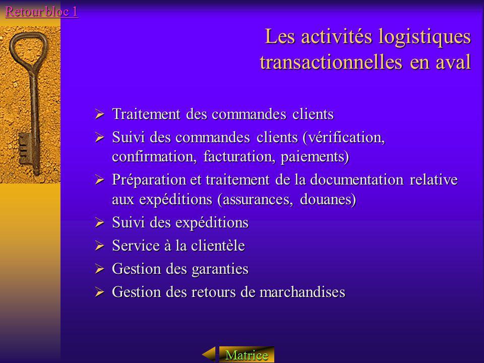 Les activités logistiques transactionnelles en aval