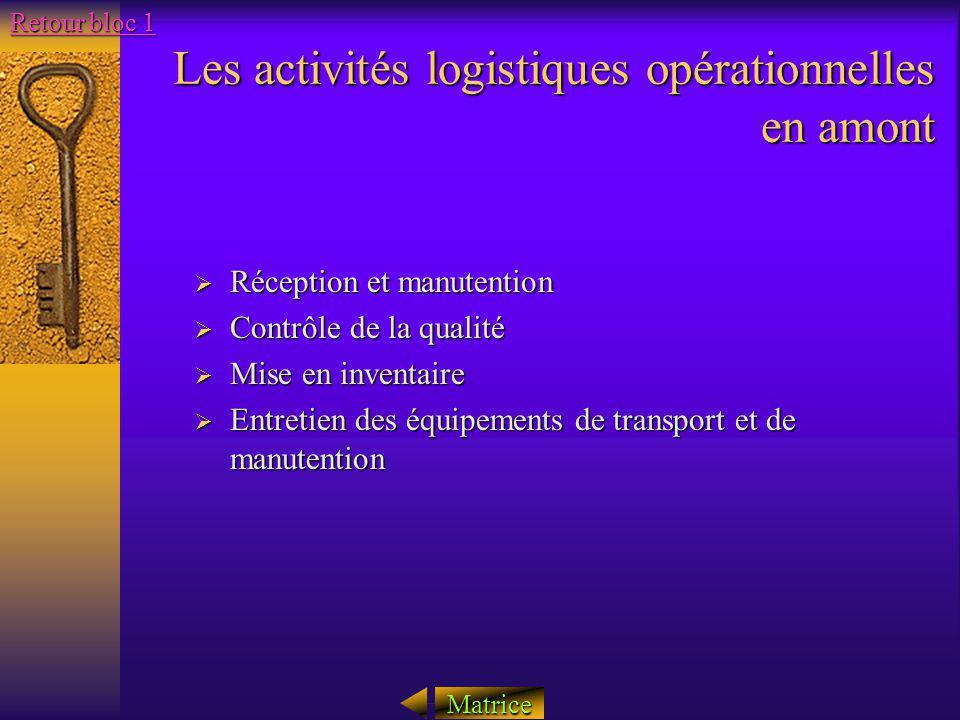 Les activités logistiques opérationnelles en amont
