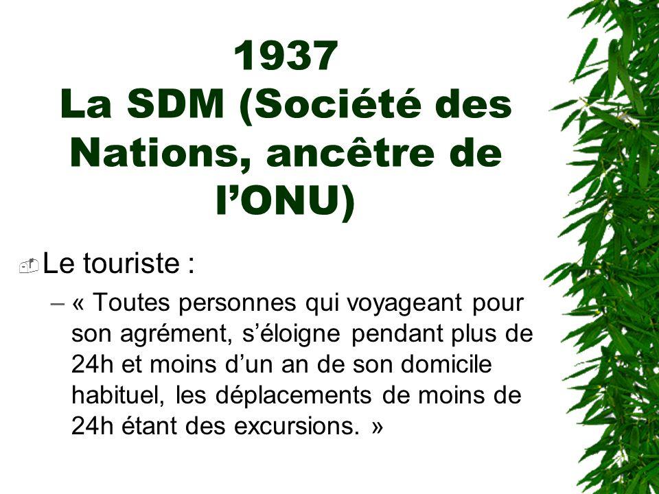 1937 La SDM (Société des Nations, ancêtre de l'ONU)