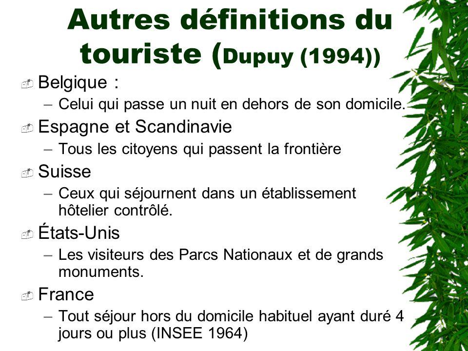 Autres définitions du touriste (Dupuy (1994))