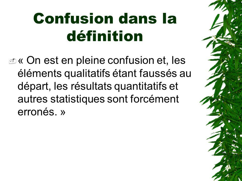 Confusion dans la définition