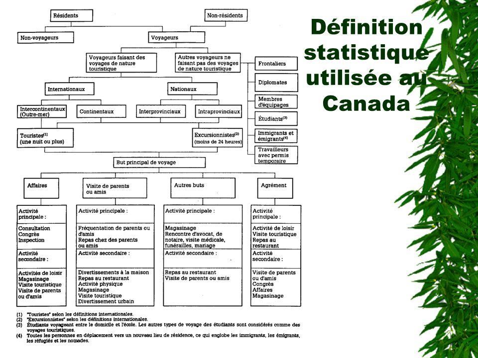 Définition statistique utilisée au Canada