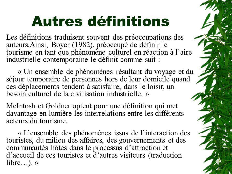 Autres définitions