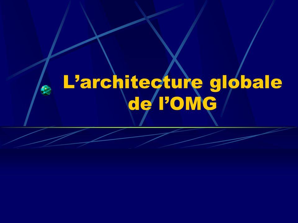 L'architecture globale de l'OMG