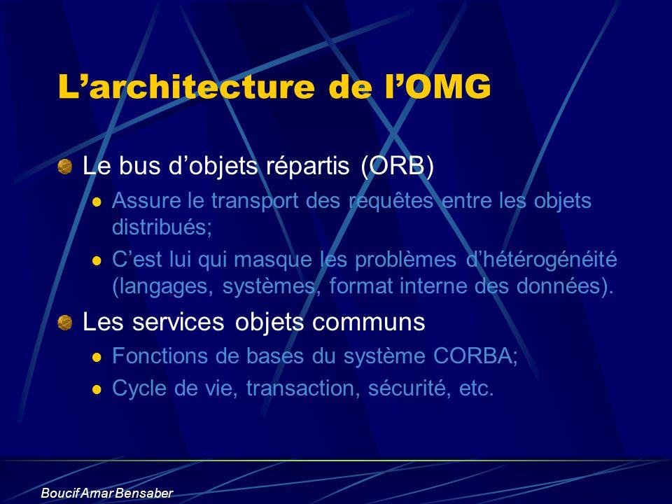 L'architecture de l'OMG