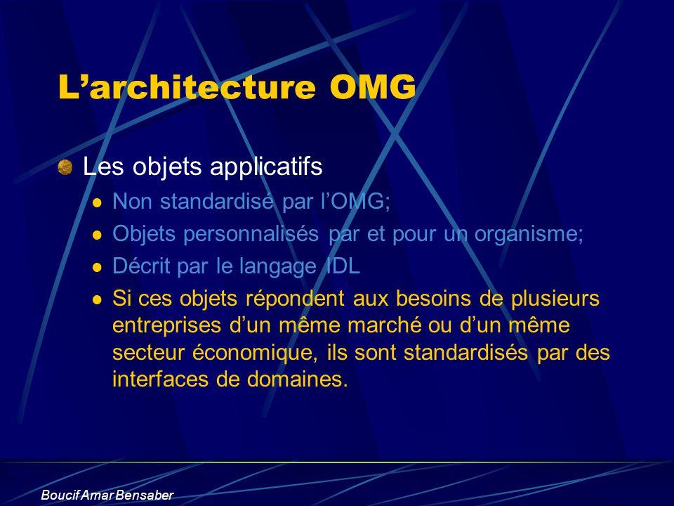 L'architecture OMG Les objets applicatifs Non standardisé par l'OMG;