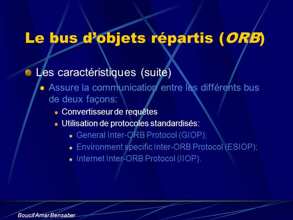 Le bus d'objets répartis (ORB)