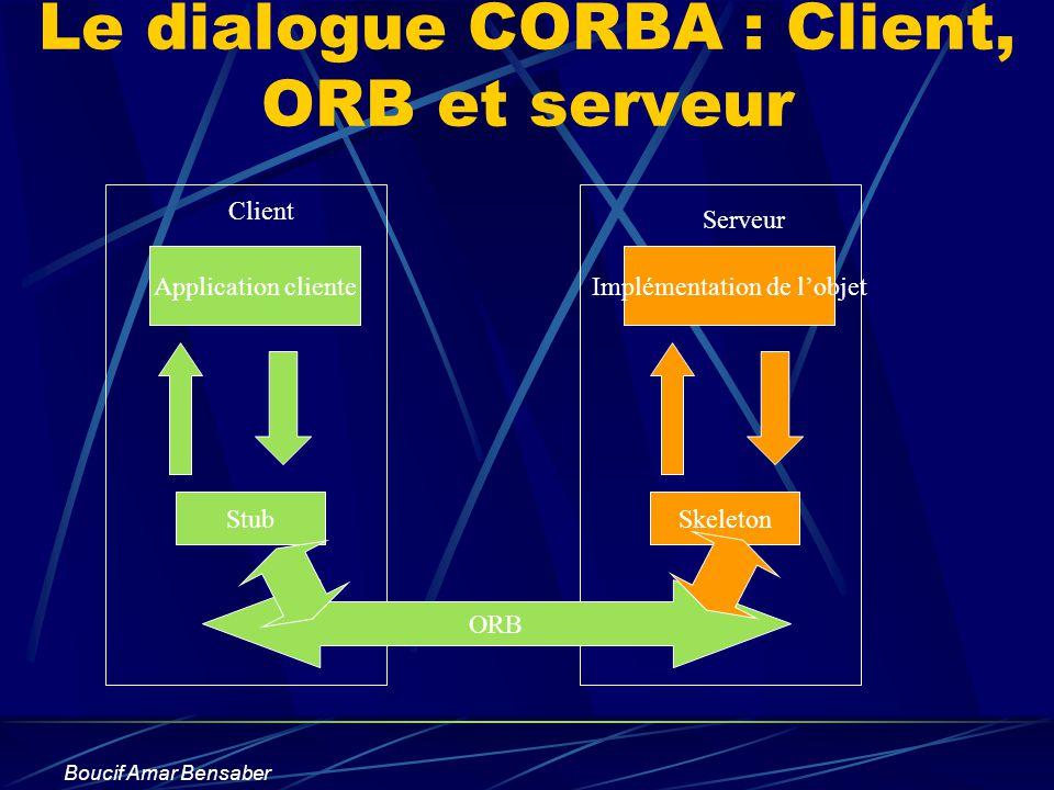 Le dialogue CORBA : Client, ORB et serveur