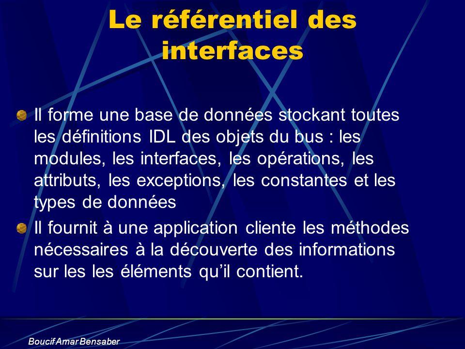 Le référentiel des interfaces