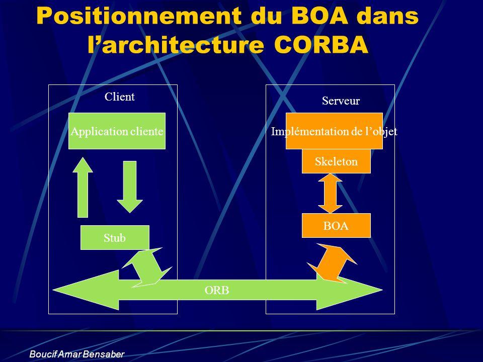Positionnement du BOA dans l'architecture CORBA
