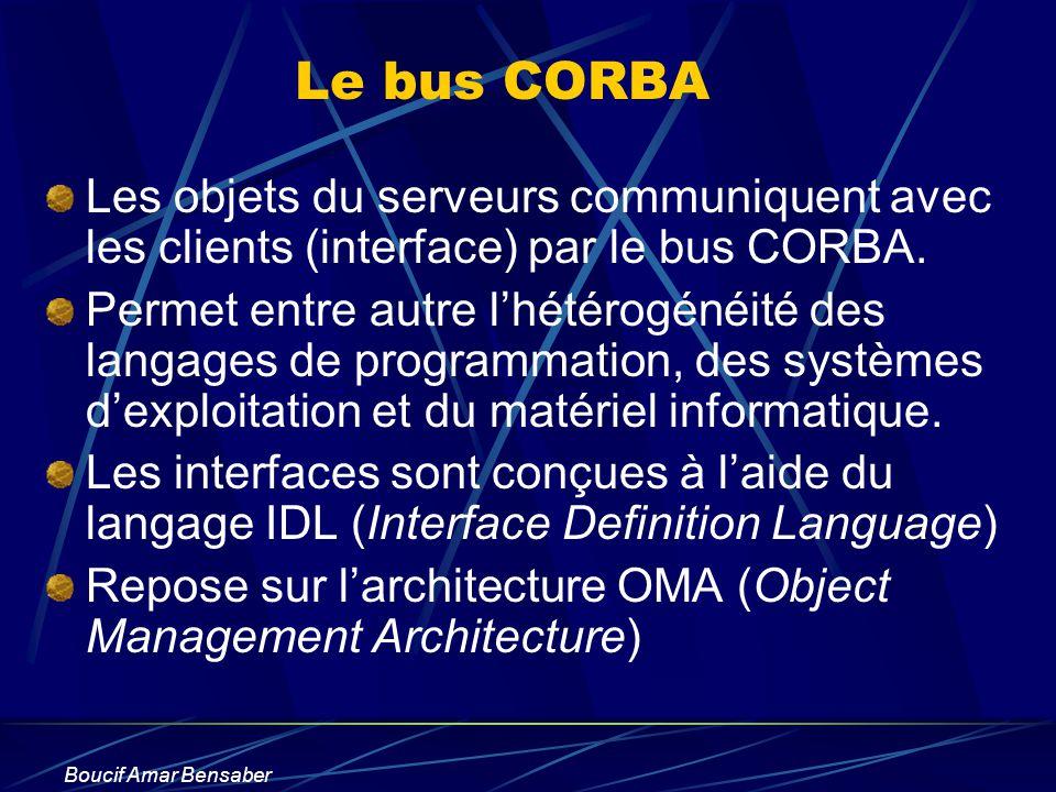 Le bus CORBA Les objets du serveurs communiquent avec les clients (interface) par le bus CORBA.