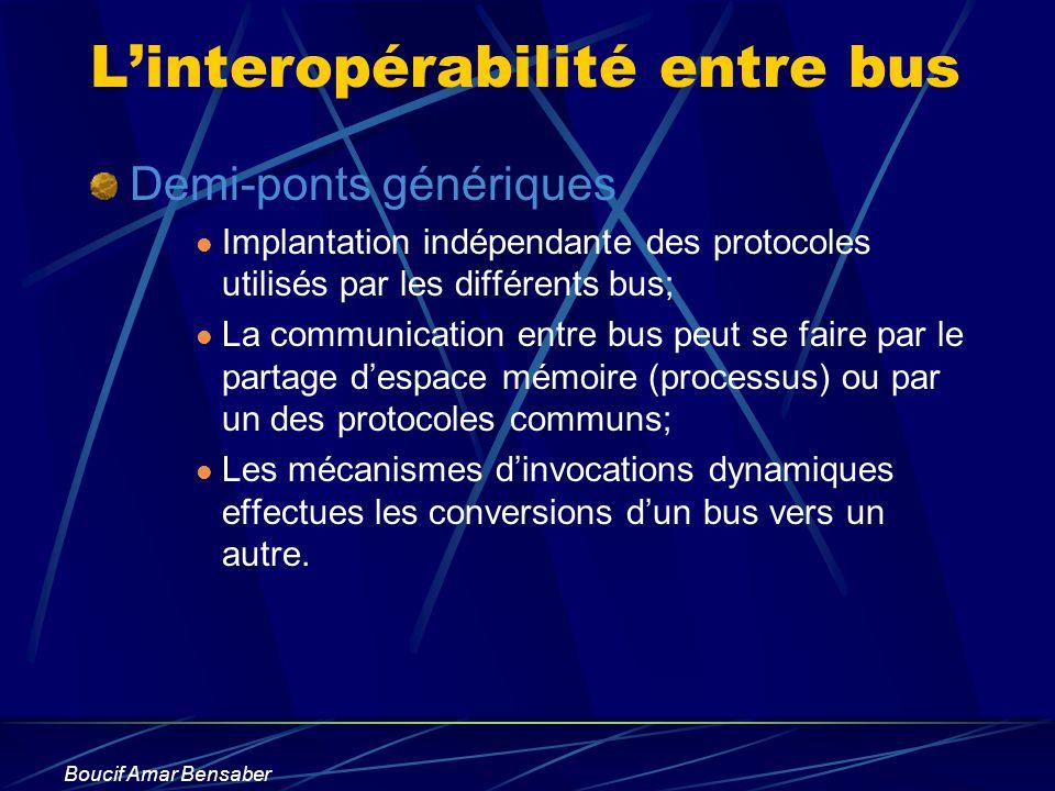 L'interopérabilité entre bus