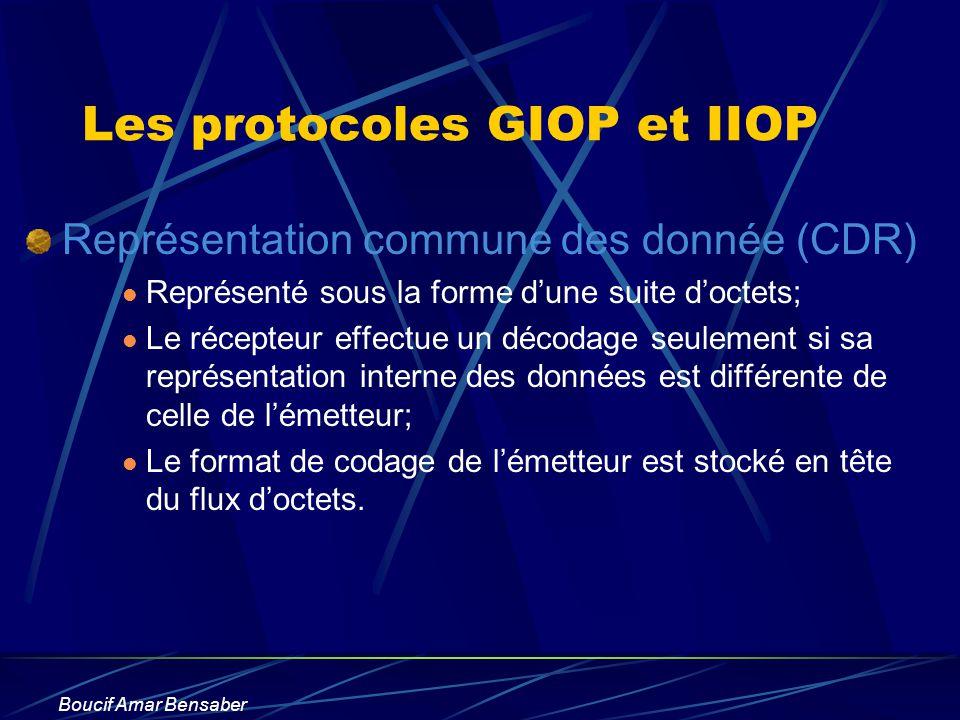 Les protocoles GIOP et IIOP