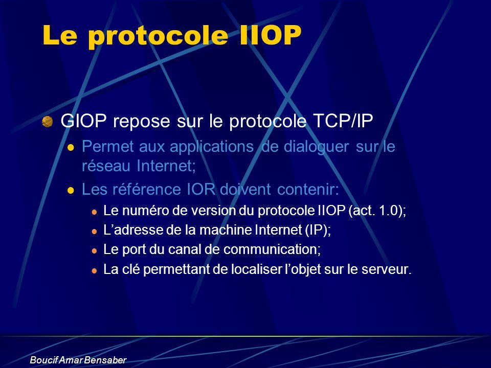 Le protocole IIOP GIOP repose sur le protocole TCP/IP