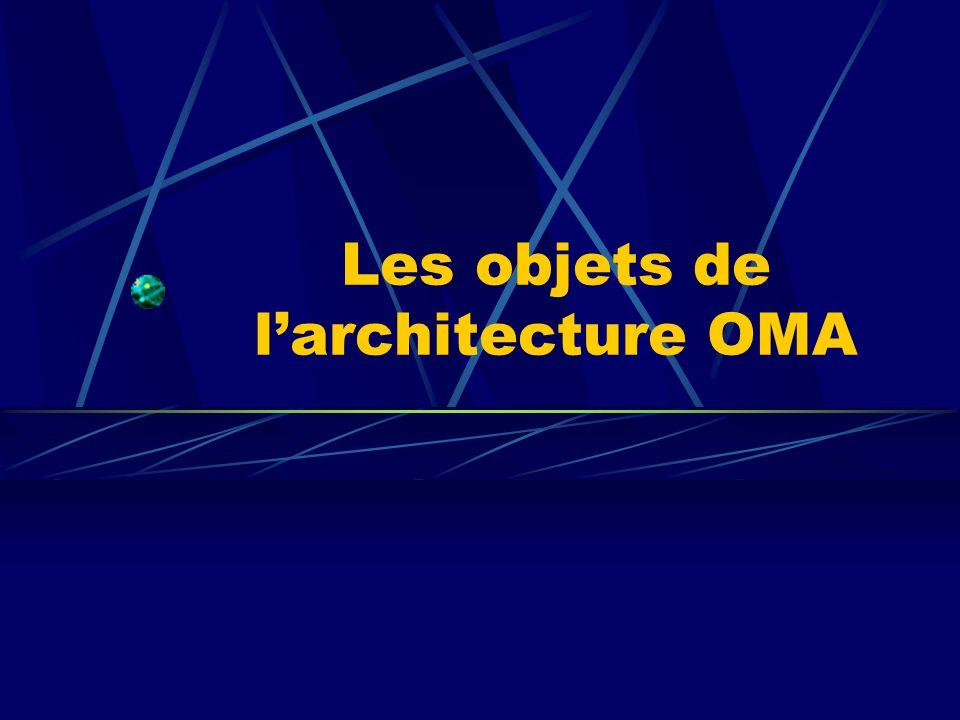 Les objets de l'architecture OMA