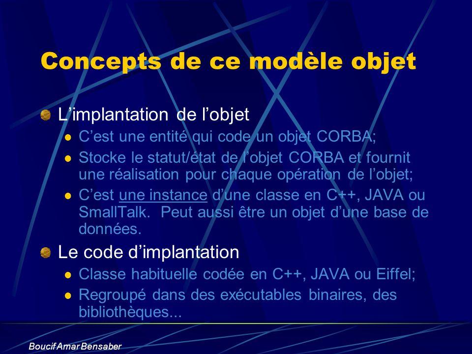 Concepts de ce modèle objet