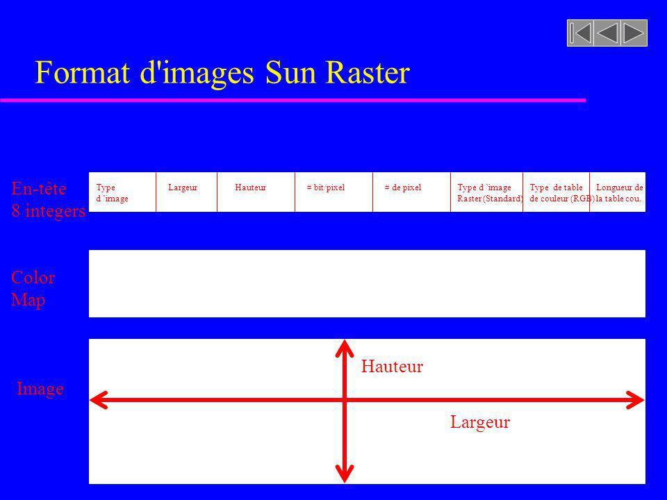 Format d images Sun Raster