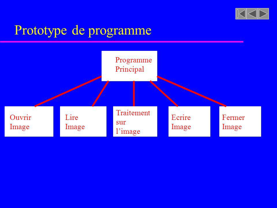 Prototype de programme