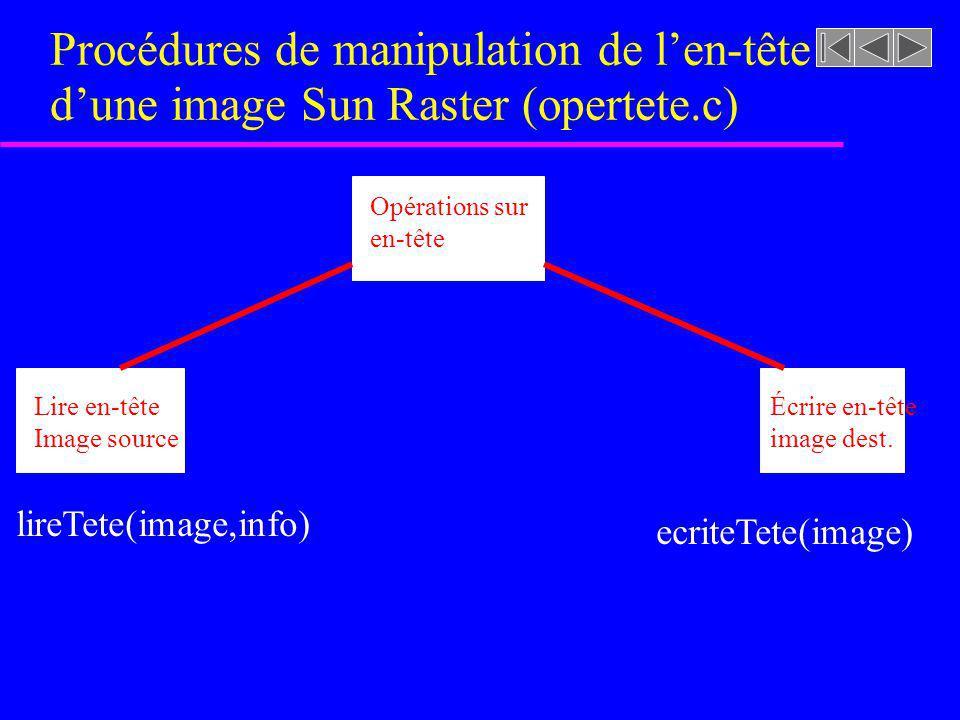 Procédures de manipulation de l'en-tête d'une image Sun Raster (opertete.c)