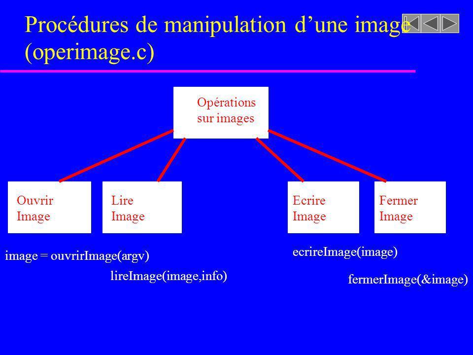 Procédures de manipulation d'une image (operimage.c)