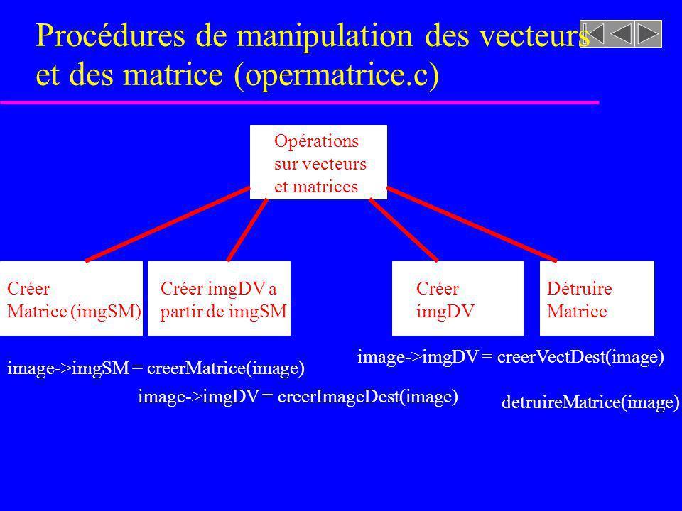 Procédures de manipulation des vecteurs et des matrice (opermatrice.c)