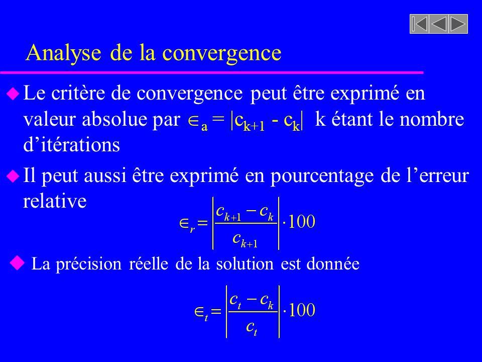 Analyse de la convergence