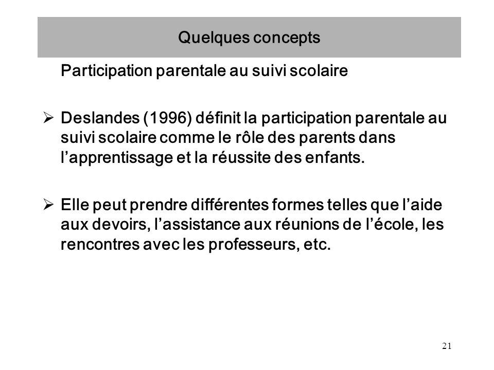 Quelques concepts Participation parentale au suivi scolaire.