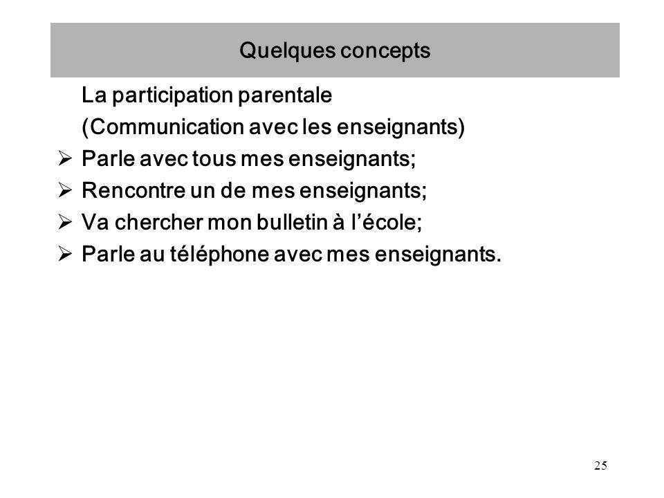 Quelques concepts La participation parentale. (Communication avec les enseignants) Parle avec tous mes enseignants;