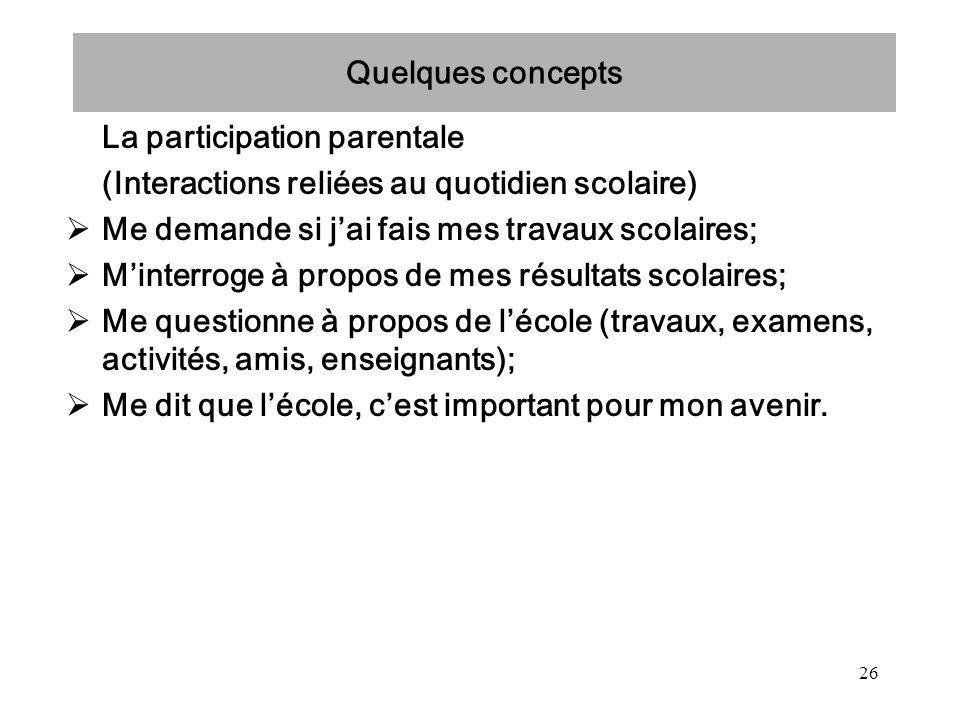 Quelques concepts La participation parentale. (Interactions reliées au quotidien scolaire) Me demande si j'ai fais mes travaux scolaires;