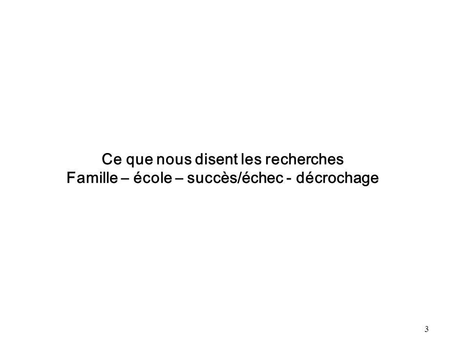 Ce que nous disent les recherches Famille – école – succès/échec - décrochage