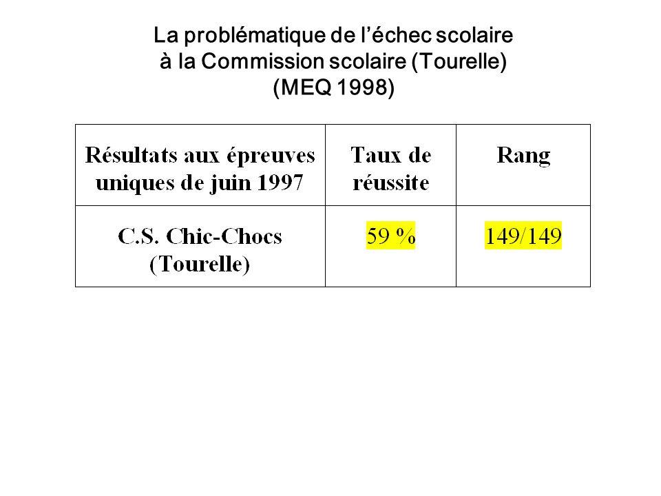La problématique de l'échec scolaire à la Commission scolaire (Tourelle) (MEQ 1998)