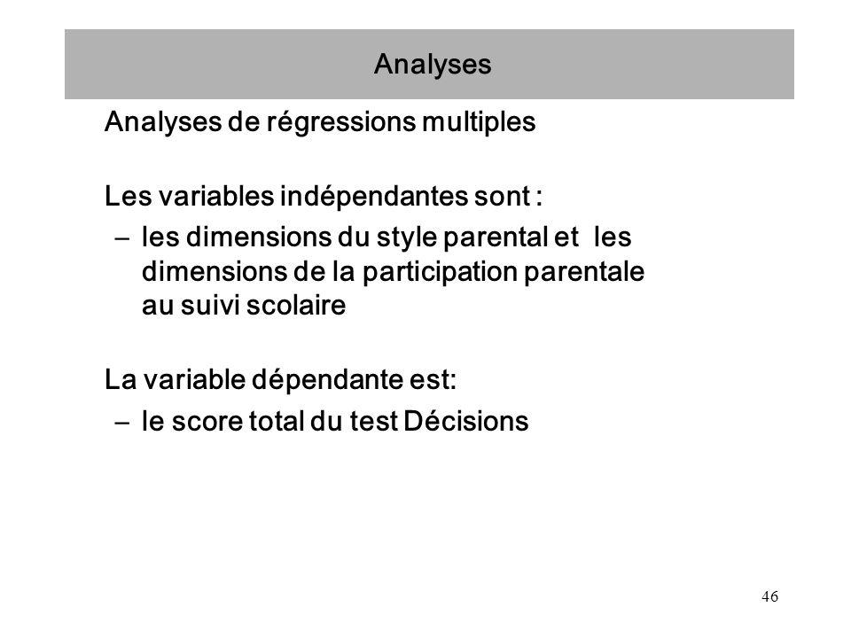 Analyses de régressions multiples Les variables indépendantes sont :