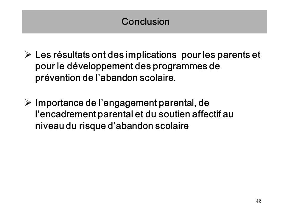 Conclusion Les résultats ont des implications pour les parents et pour le développement des programmes de prévention de l'abandon scolaire.