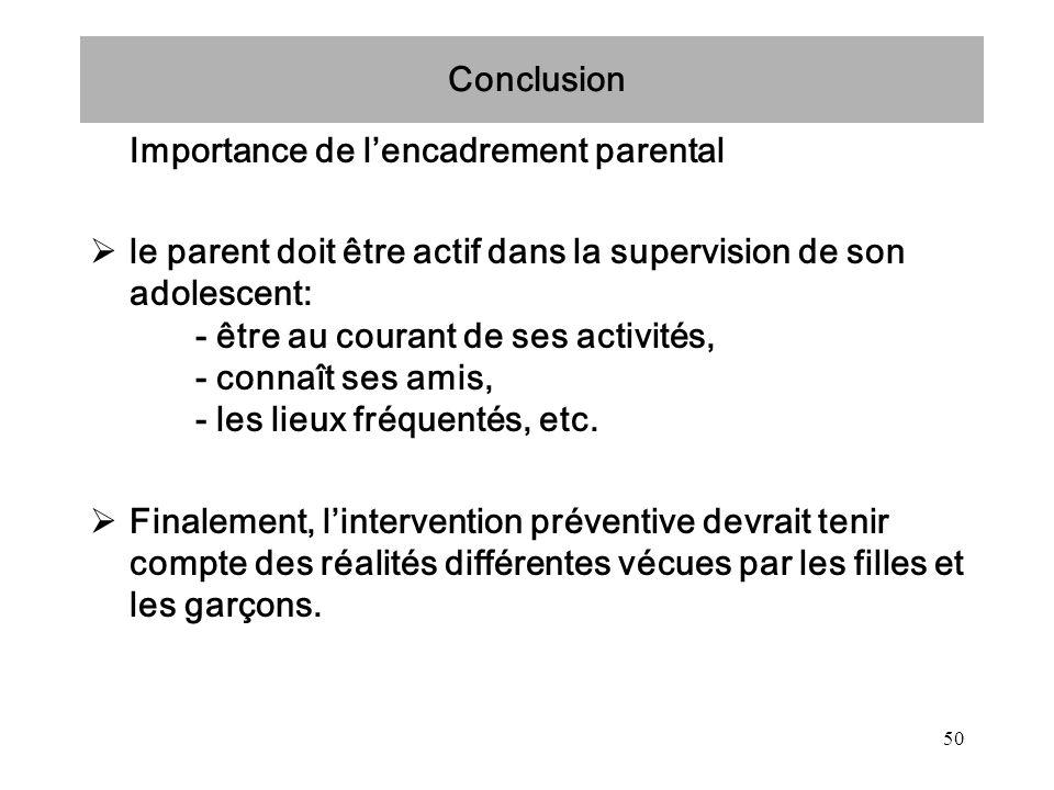 Importance de l'encadrement parental