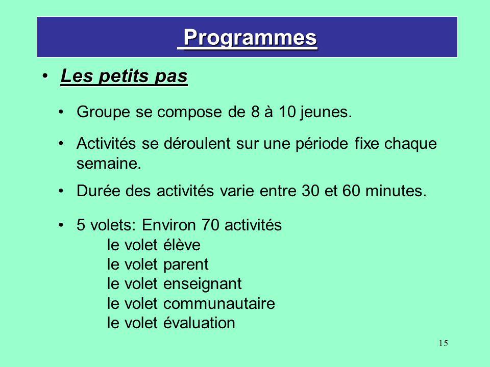 Programmes Les petits pas Groupe se compose de 8 à 10 jeunes.