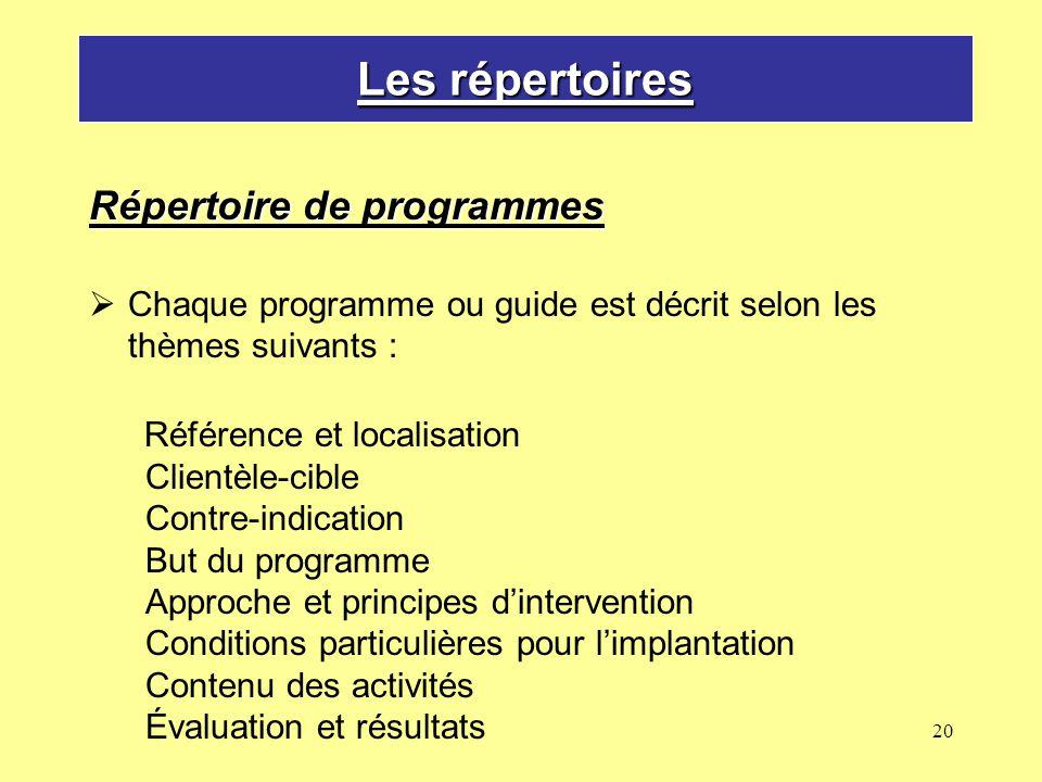 Les répertoires Répertoire de programmes