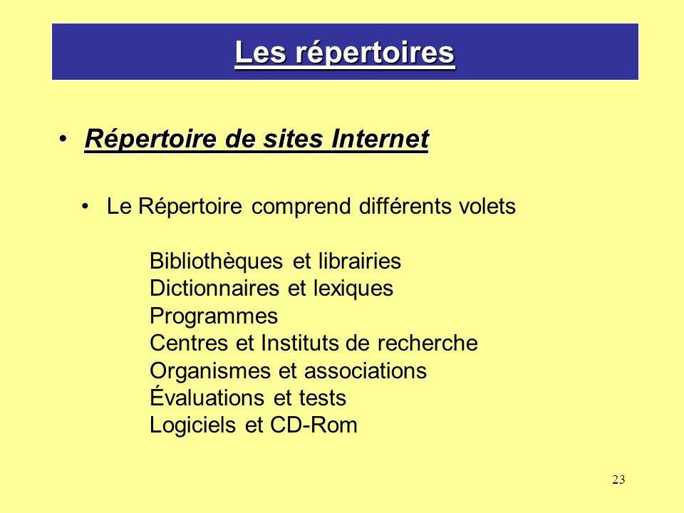 Les répertoires Répertoire de sites Internet