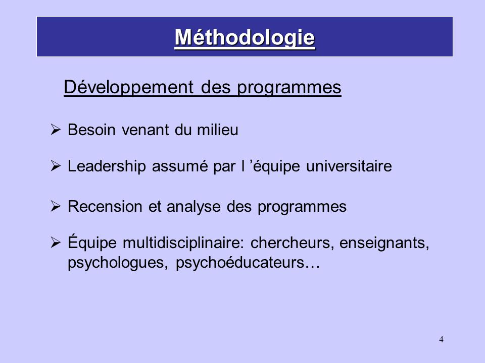 Méthodologie Développement des programmes Besoin venant du milieu