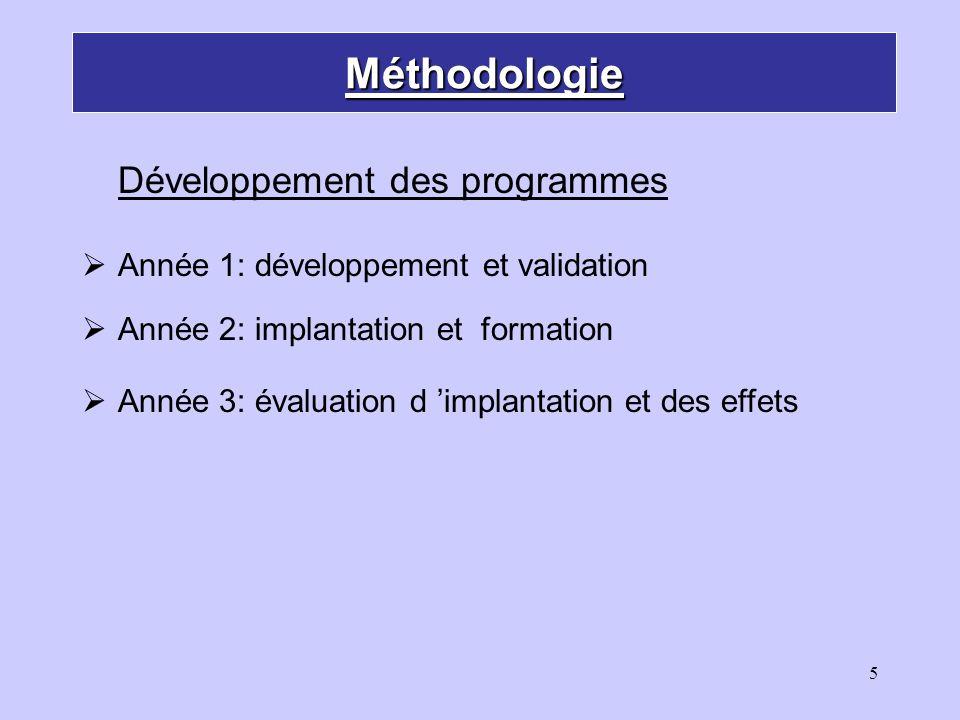 Méthodologie Développement des programmes