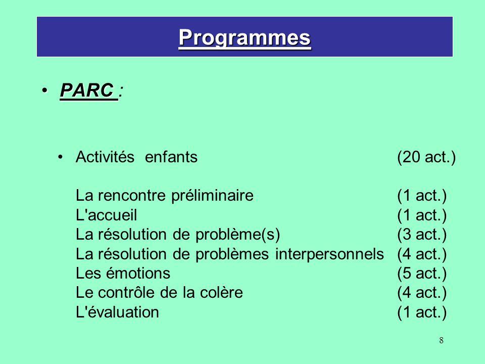 Programmes PARC :