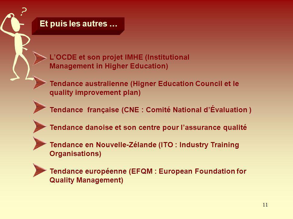 Et puis les autres … L'OCDE et son projet IMHE (Institutional Management in Higher Education)