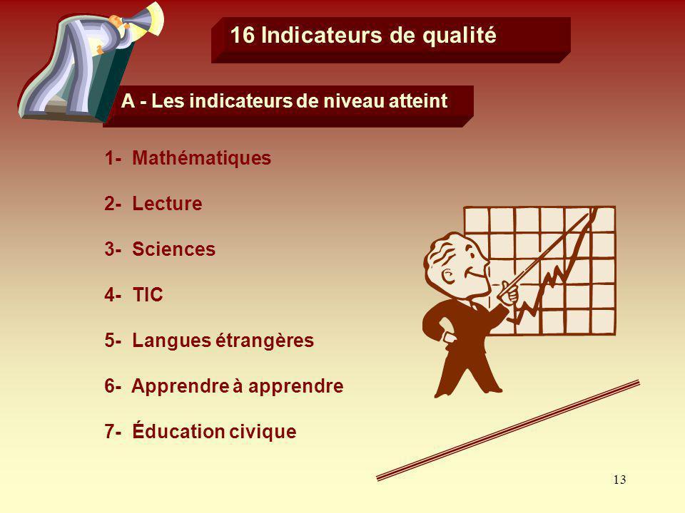 16 Indicateurs de qualité